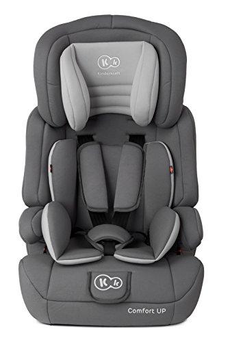 bester Kindersitz