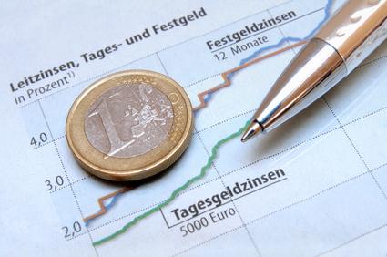 Festgeldrechner nutzen und hohe Zinsen sichern