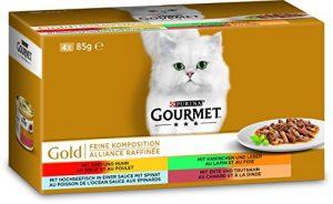 Katzenfutter Test