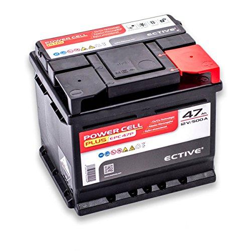 beste Autobatterie