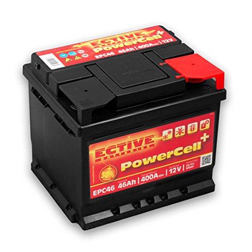 Autobatterie Vergleich
