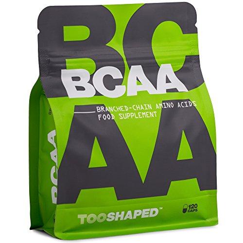 BCAA Test und Vergleich
