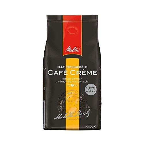 Kaffeebohnen Vergleich