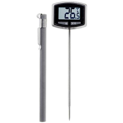Das beste Grillthermometer